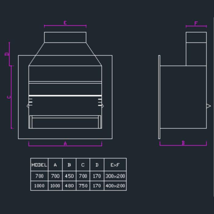 Technical-Specifications-Developer-Braai