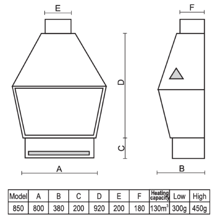 Technical-Specifications-Baron-Super-Gas-Fireplace