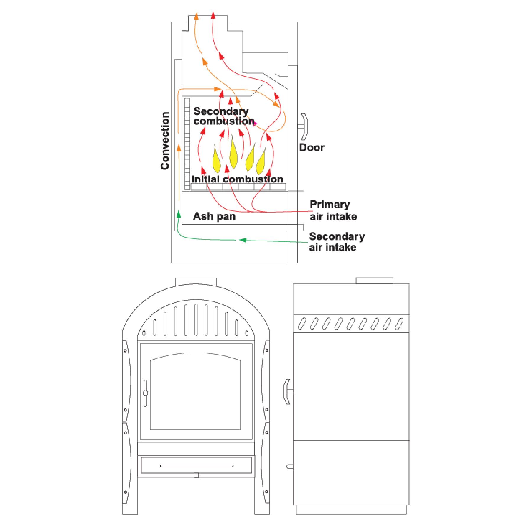 Technical-Specifications-Da-Vinci-Fireplace