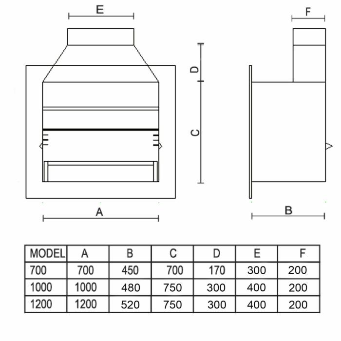 Technical-Specifications-Developer-Braais