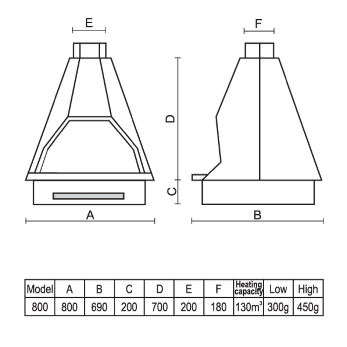 Technical-Specifications-Duke-Super-Gas-Fireplaces