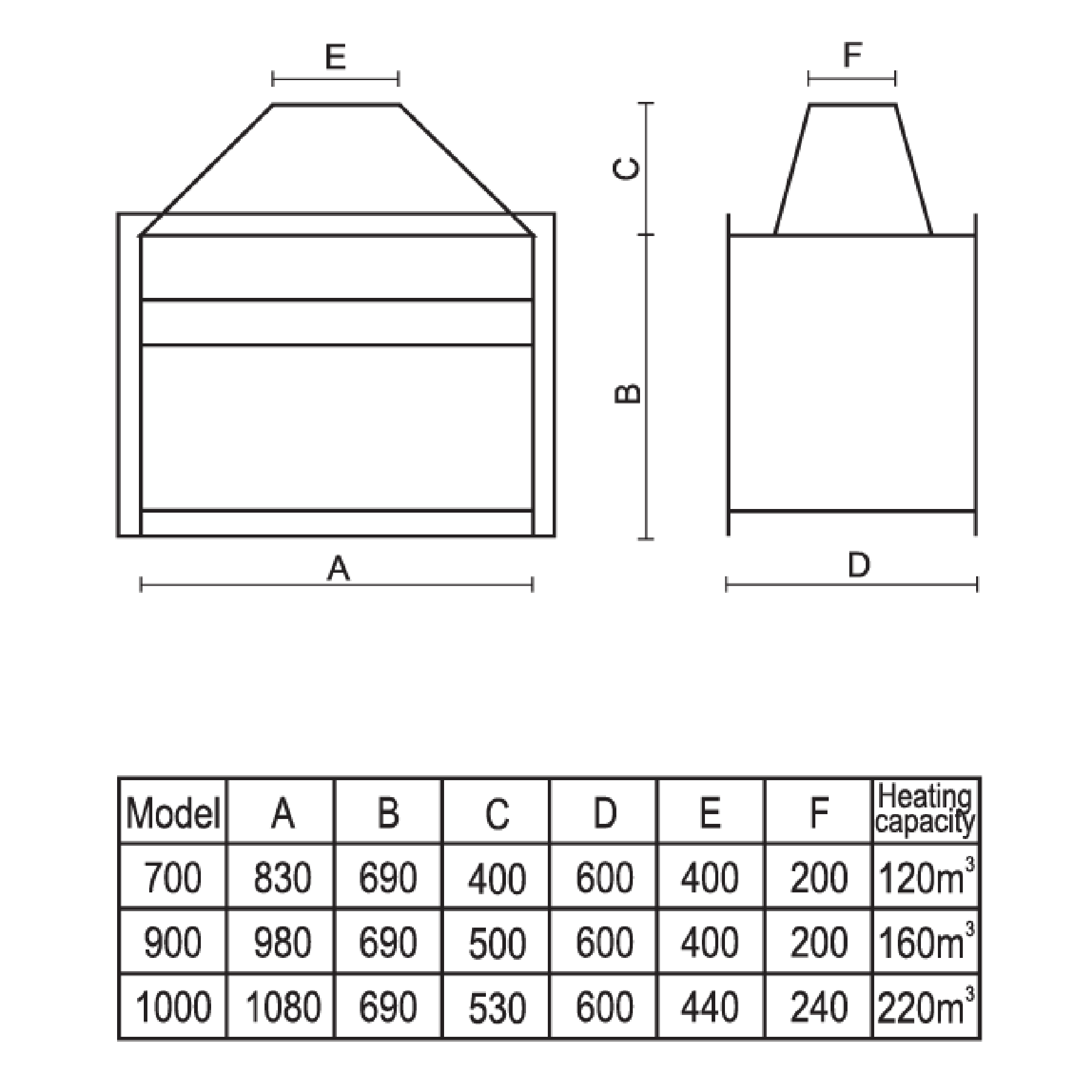 Technical-Specifications-Eagle-Built-In-Double-Sided-Fireplaces