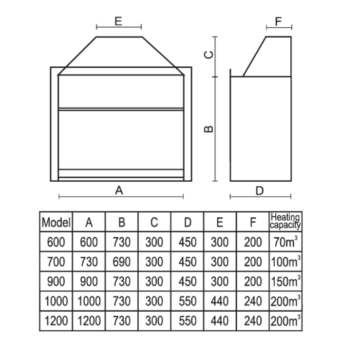 Technical-Specifications-Eagle-Built-In-Single-Sided-Fireplaces