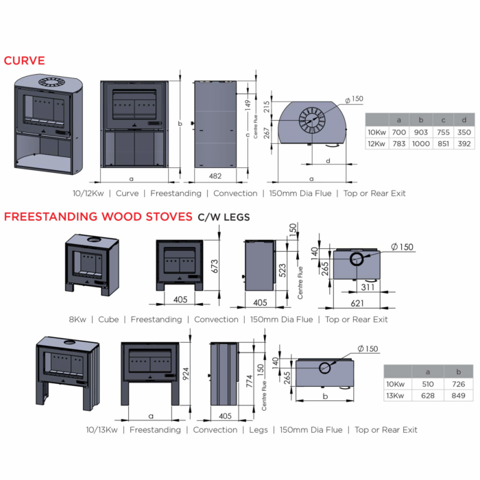 Technical-Specifications-Freestanding-Wood-Stoves1