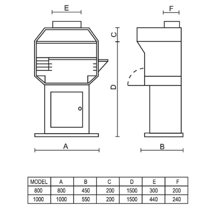 Technical-Specifications-Octo-De-Lux-Braais
