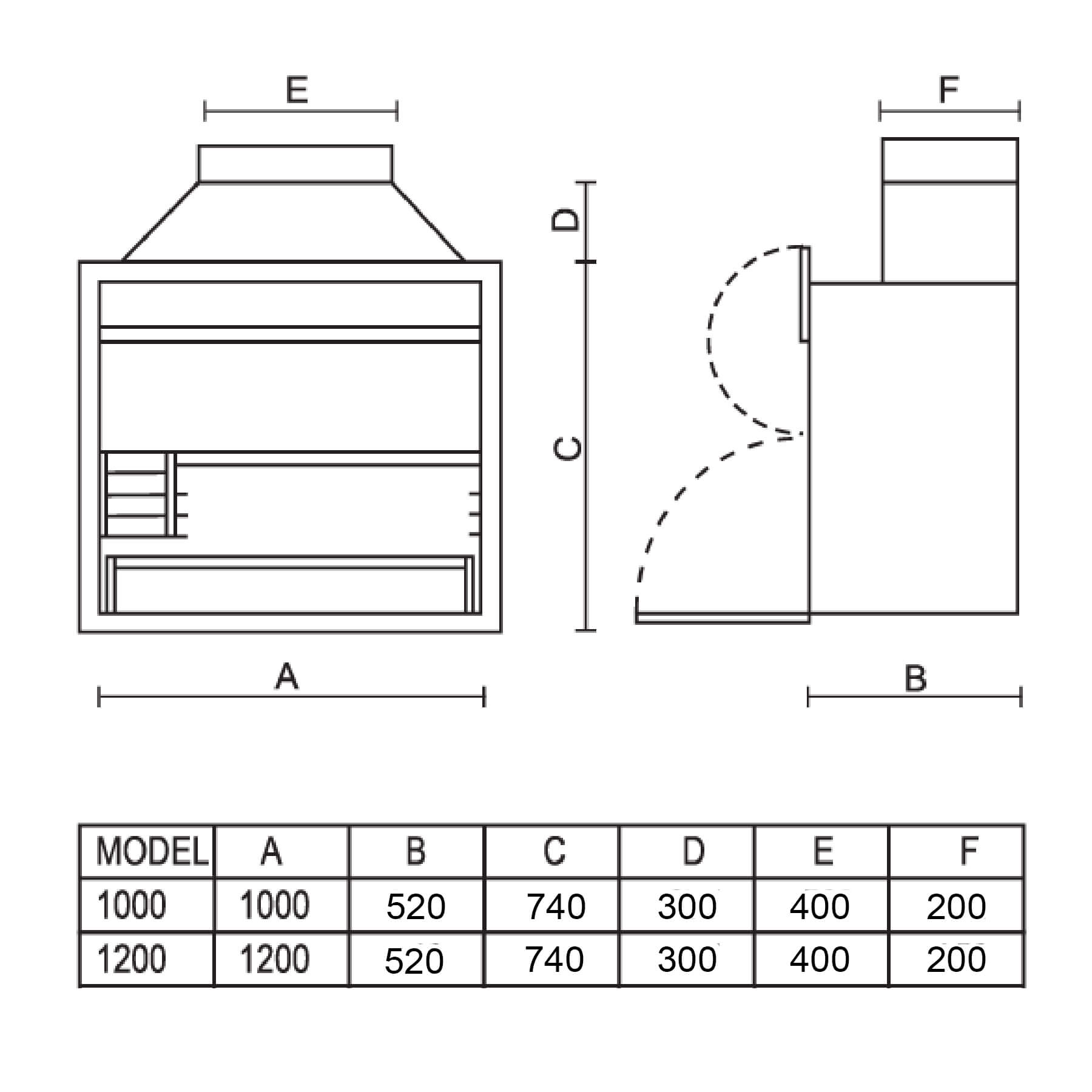 Technical-Specifications-Slimline-De-Lux-Braais