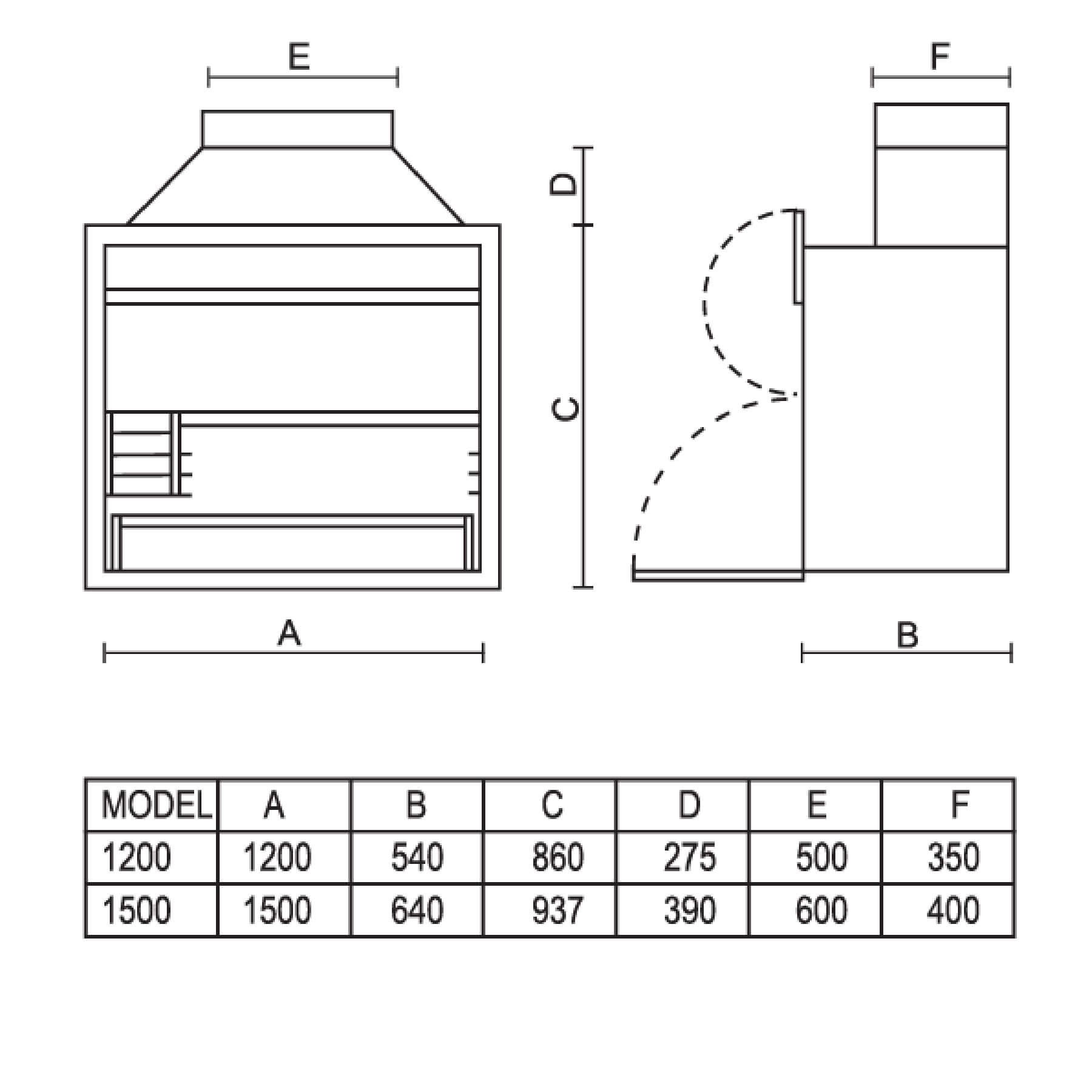 Technical-Specifications-Super-Combo-De-Lux-Braais