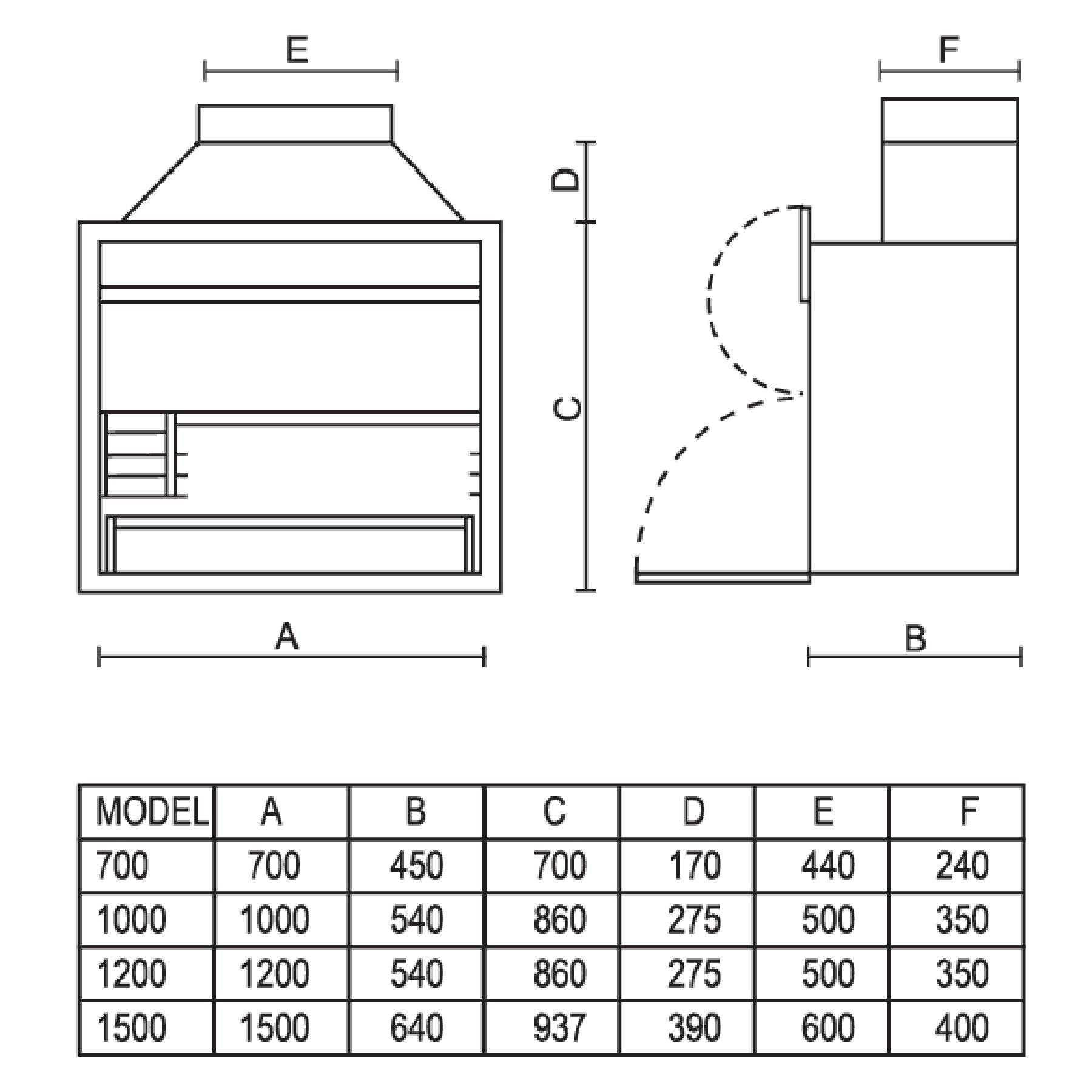 Technical-Specifications-Super-De-Lux-Braais