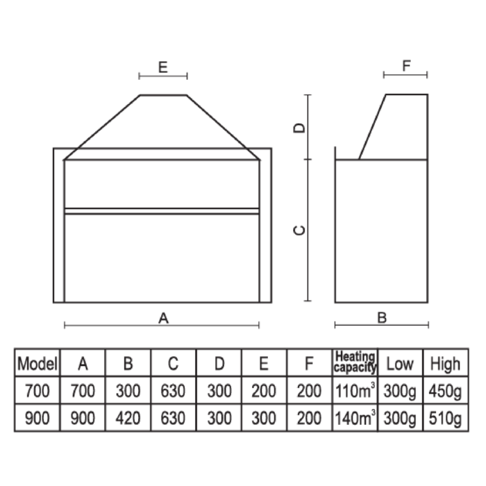 Technical-Specifications-Super-Gas-Built-in-Fireplaces